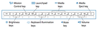 OSX - mediální klávesy