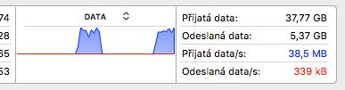 Rychlost kopírování SMB v OSX před