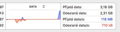 Rychlost kopírování SMB v OSX po